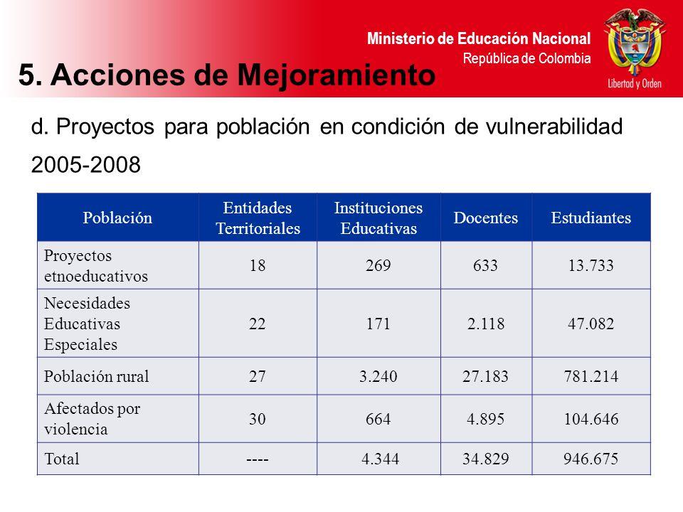Ministerio de Educación Nacional República de Colombia d. Proyectos para población en condición de vulnerabilidad 2005-2008 Población Entidades Territ