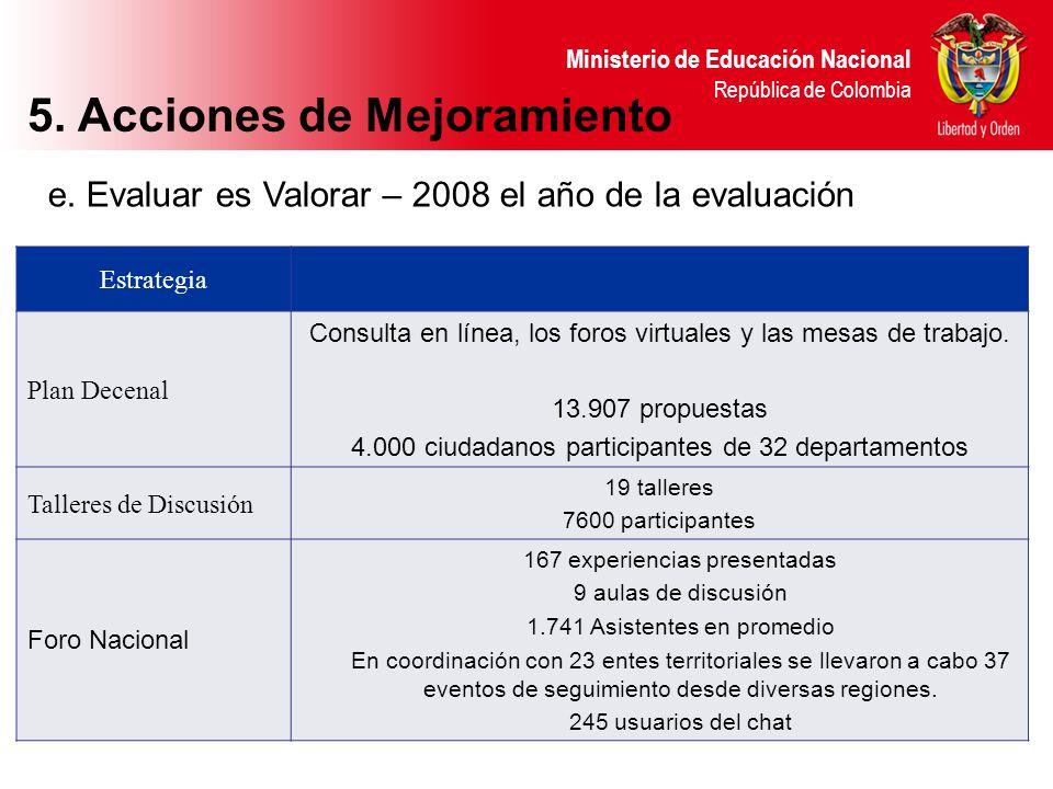 Ministerio de Educación Nacional República de Colombia Estrategia Plan Decenal Consulta en línea, los foros virtuales y las mesas de trabajo.