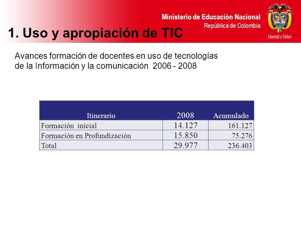 Ministerio de Educación Nacional República de Colombia Itinerario 2008 Acumulado Formación inicial 14.127 161.127 Formación en Profundización 15.850 75.276 Total 29.977 236.403 Avances formación de docentes en uso de tecnologías de la Información y la comunicación 2006 - 2008 1.