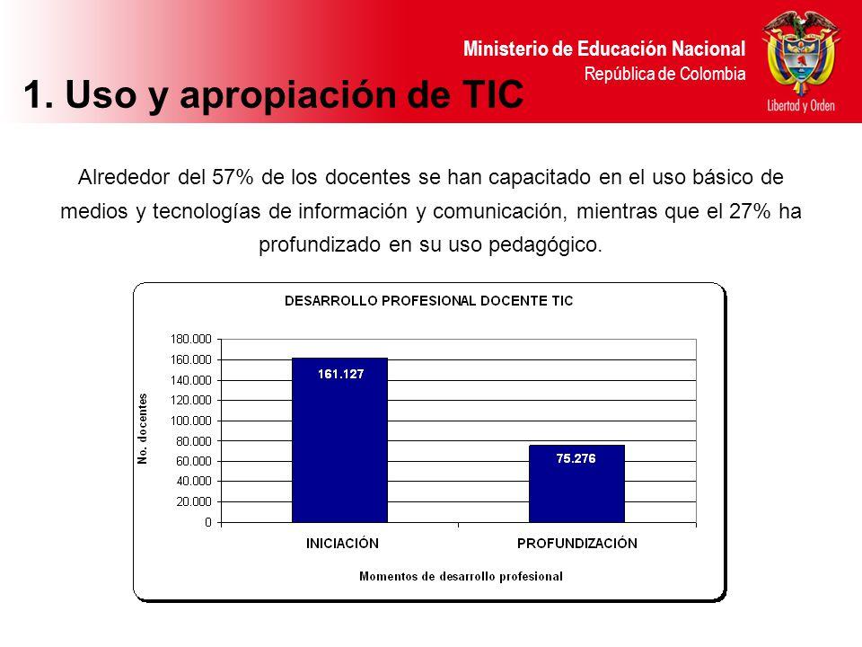 Ministerio de Educación Nacional República de Colombia Alrededor del 57% de los docentes se han capacitado en el uso básico de medios y tecnologías de información y comunicación, mientras que el 27% ha profundizado en su uso pedagógico.