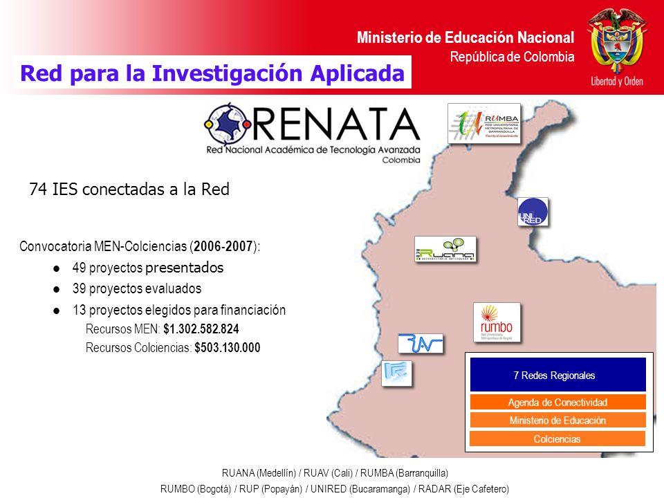 Ministerio de Educación Nacional República de Colombia 7 Redes Regionales Agenda de Conectividad Ministerio de Educación Colciencias 74 IES conectadas a la Red RUANA (Medellín) / RUAV (Cali) / RUMBA (Barranquilla) RUMBO (Bogotá) / RUP (Popayán) / UNIRED (Bucaramanga) / RADAR (Eje Cafetero) Convocatoria MEN-Colciencias ( 2006-2007 ): 49 proyectos presentados 39 proyectos evaluados 13 proyectos elegidos para financiación Recursos MEN: $1.302.582.824 Recursos Colciencias: $503.130.000 Red para la Investigación Aplicada