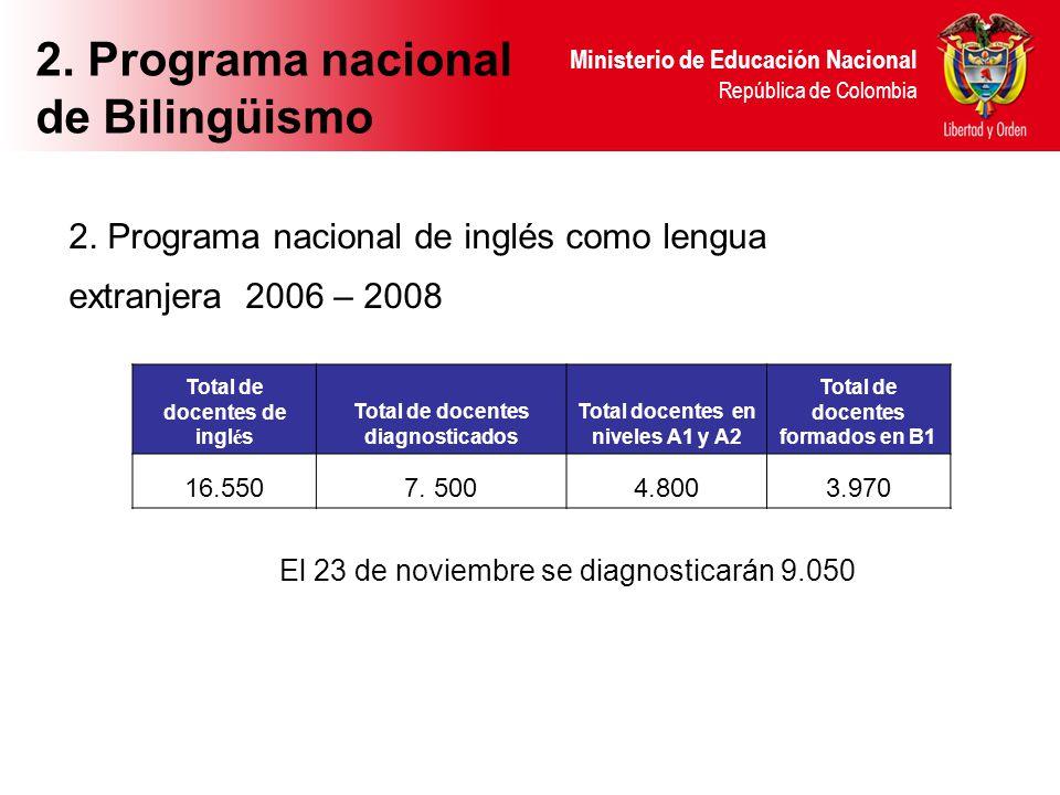 Ministerio de Educación Nacional República de Colombia 2. Programa nacional de inglés como lengua extranjera 2006 – 2008 Total de docentes de ingl é s