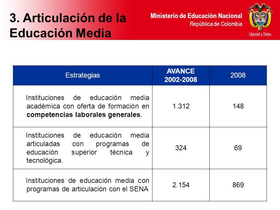 Ministerio de Educación Nacional República de Colombia Estrategias AVANCE 2002-2008 2008 Instituciones de educación media académica con oferta de formación en competencias laborales generales.