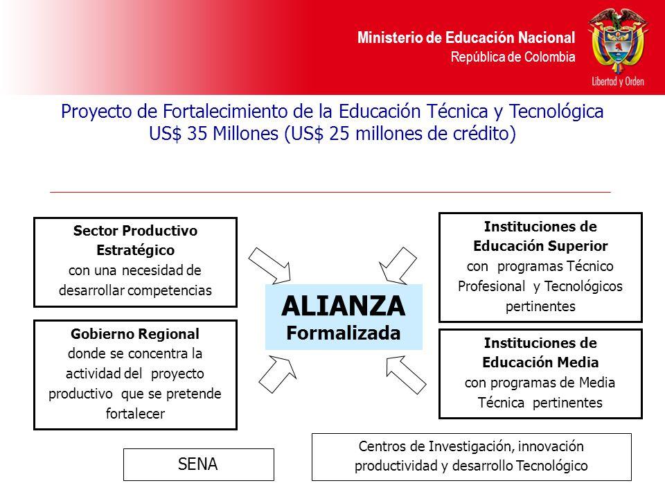 Ministerio de Educación Nacional República de Colombia Proyecto de Fortalecimiento de la Educación Técnica y Tecnológica US$ 35 Millones (US$ 25 millo