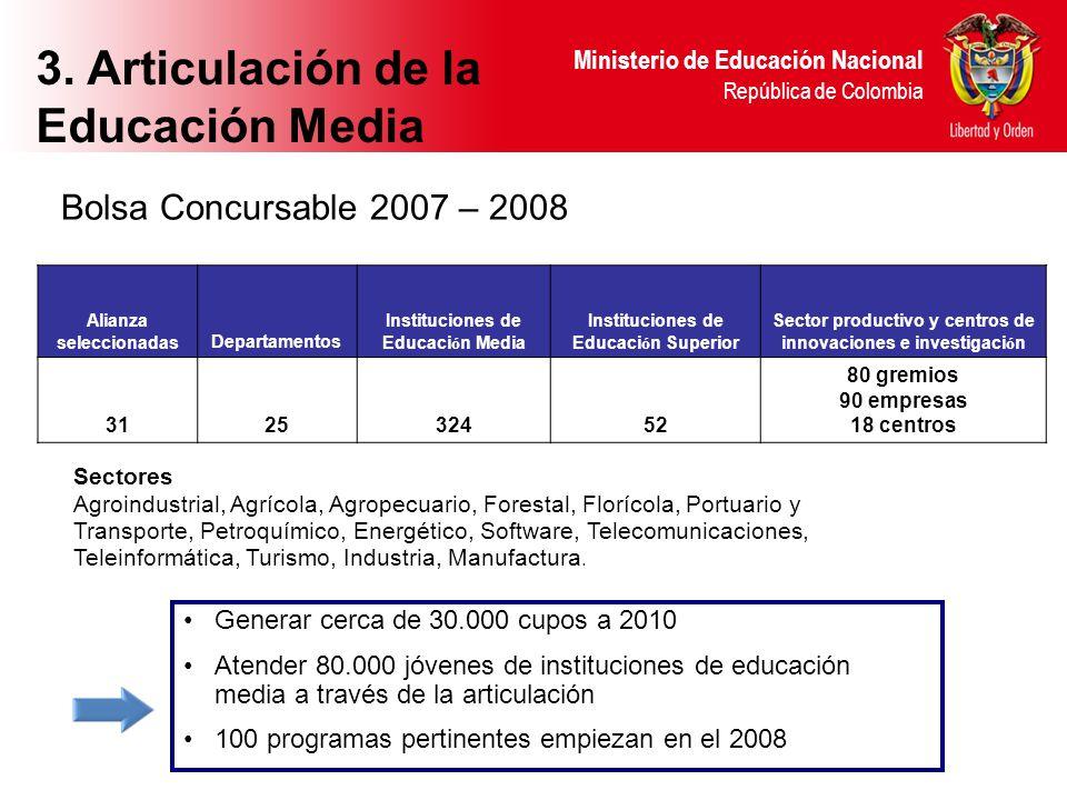 Ministerio de Educación Nacional República de Colombia Alianza seleccionadasDepartamentos Instituciones de Educaci ó n Media Instituciones de Educaci ó n Superior Sector productivo y centros de innovaciones e investigaci ó n 312532452 80 gremios 90 empresas 18 centros Generar cerca de 30.000 cupos a 2010 Atender 80.000 jóvenes de instituciones de educación media a través de la articulación 100 programas pertinentes empiezan en el 2008 Sectores Agroindustrial, Agrícola, Agropecuario, Forestal, Florícola, Portuario y Transporte, Petroquímico, Energético, Software, Telecomunicaciones, Teleinformática, Turismo, Industria, Manufactura.
