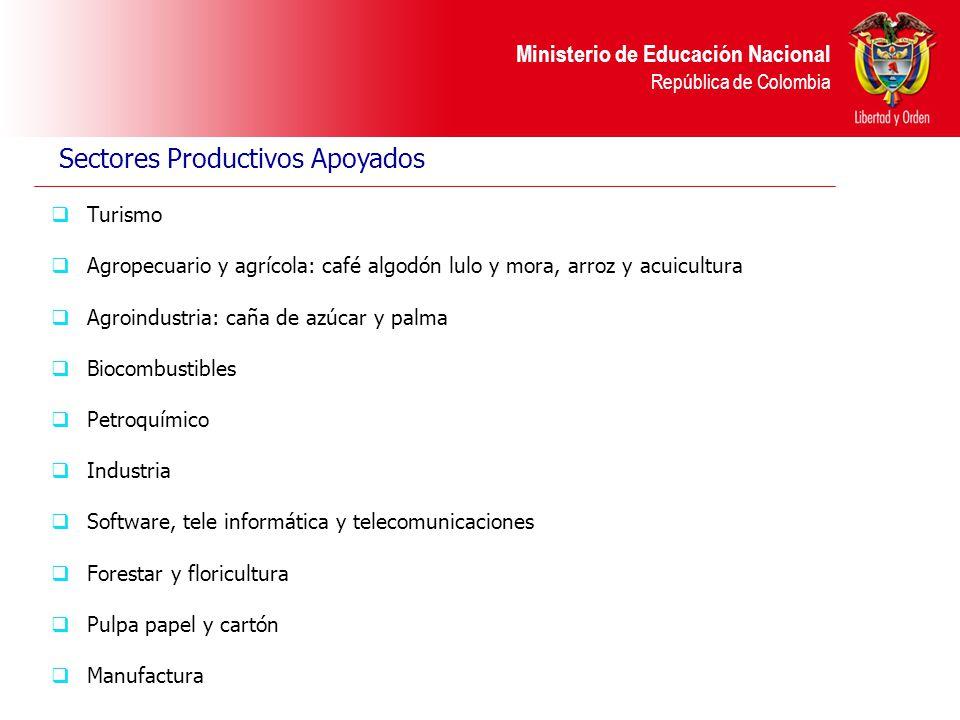 Ministerio de Educación Nacional República de Colombia Sectores Productivos Apoyados Turismo Agropecuario y agrícola: café algodón lulo y mora, arroz