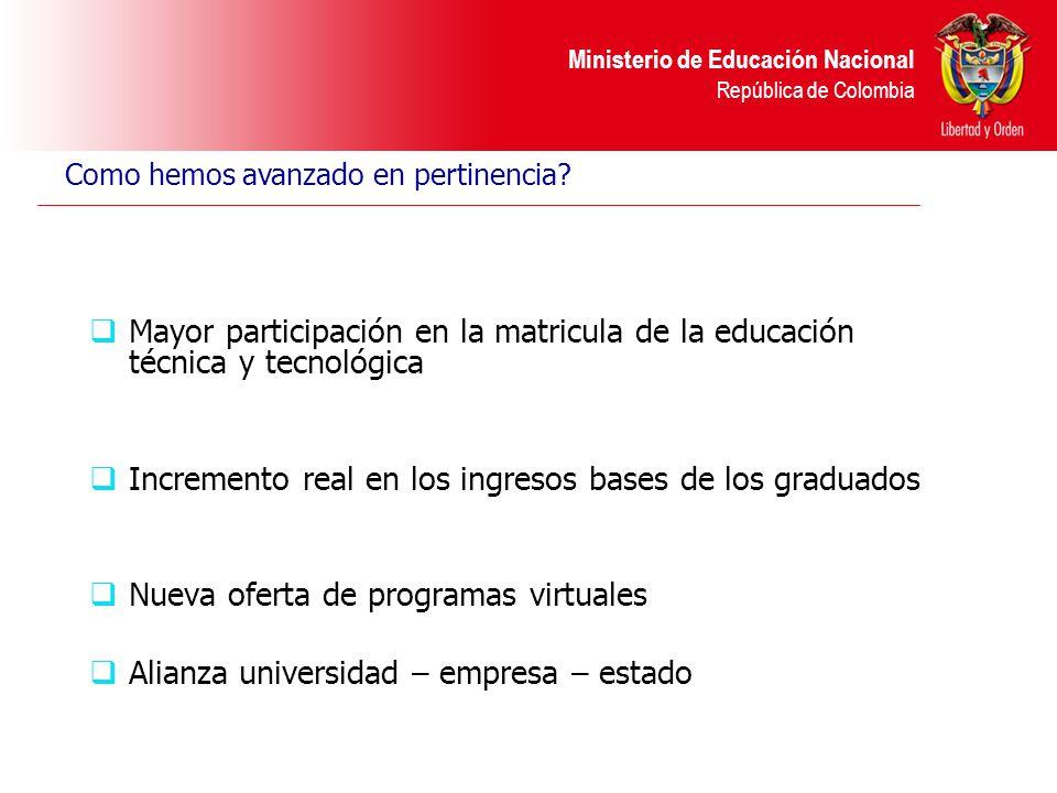Ministerio de Educación Nacional República de Colombia Como hemos avanzado en pertinencia? Mayor participación en la matricula de la educación técnica