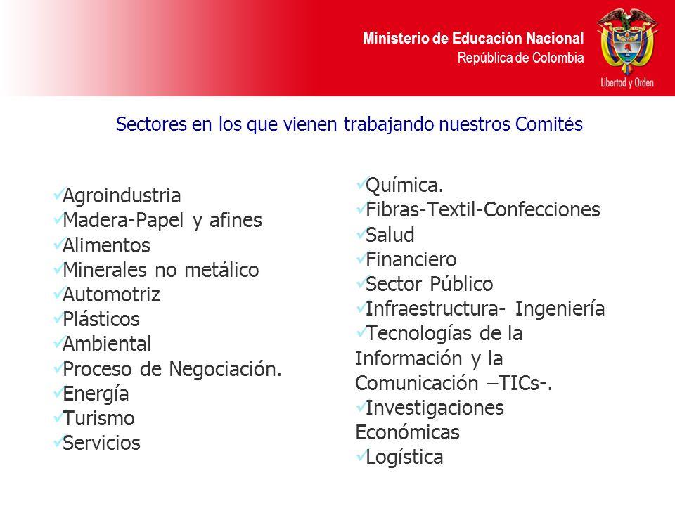 Ministerio de Educación Nacional República de Colombia Sectores en los que vienen trabajando nuestros Comit é s Agroindustria Madera-Papel y afines Alimentos Minerales no metálico Automotriz Plásticos Ambiental Proceso de Negociación.