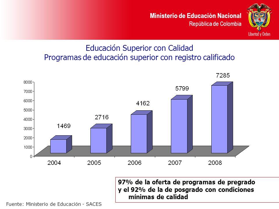 Ministerio de Educación Nacional República de Colombia Educación Superior con Calidad Programas de educación superior con registro calificado Fuente: Ministerio de Educación - SACES 97% de la oferta de programas de pregrado y el 92% de la de posgrado con condiciones mínimas de calidad