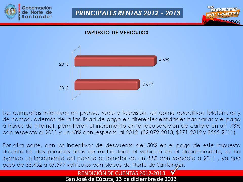 PRINCIPALES RENTAS 2012 - 2013 MILLONES DE PESOS Las campañas intensivas en prensa, radio y televisión, así como operativos telefónicos y de campo, ad
