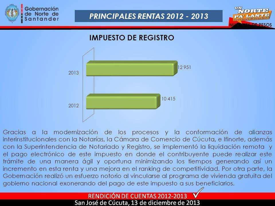 PRINCIPALES RENTAS 2012 - 2013 MILLONES DE PESOS Gracias a la modernización de los procesos y la conformación de alianzas interinstitucionales con la