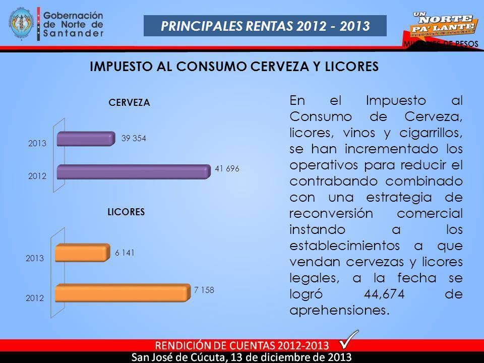 PRINCIPALES RENTAS 2012 - 2013 MILLONES DE PESOS En el Impuesto al Consumo de Cerveza, licores, vinos y cigarrillos, se han incrementado los operativo