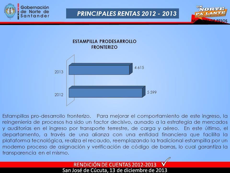 PRINCIPALES RENTAS 2012 - 2013 MILLONES DE PESOS Estampillas pro-desarrollo fronterizo. Para mejorar el comportamiento de este ingreso, la reingenierí