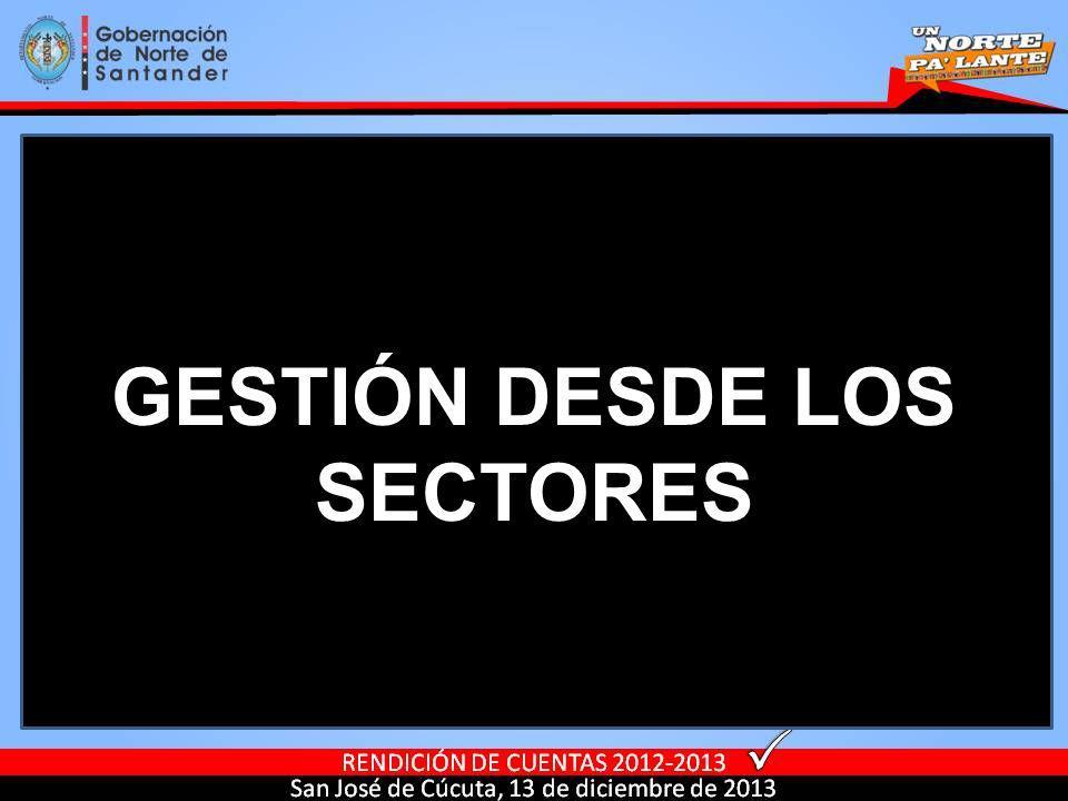 GESTIÓN DESDE LOS SECTORES