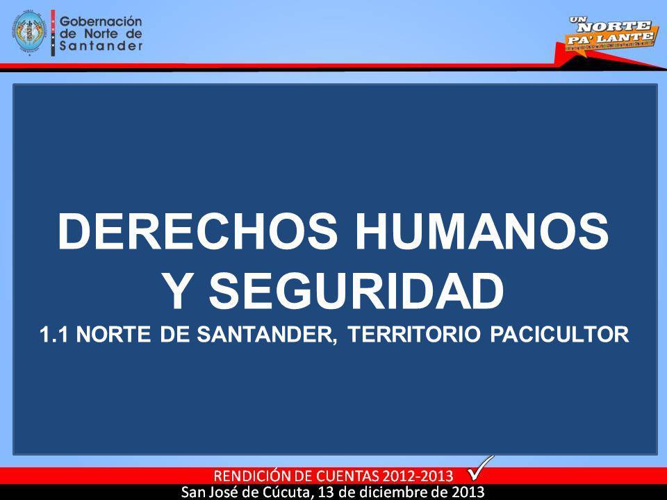DERECHOS HUMANOS Y SEGURIDAD 1.1 NORTE DE SANTANDER, TERRITORIO PACICULTOR