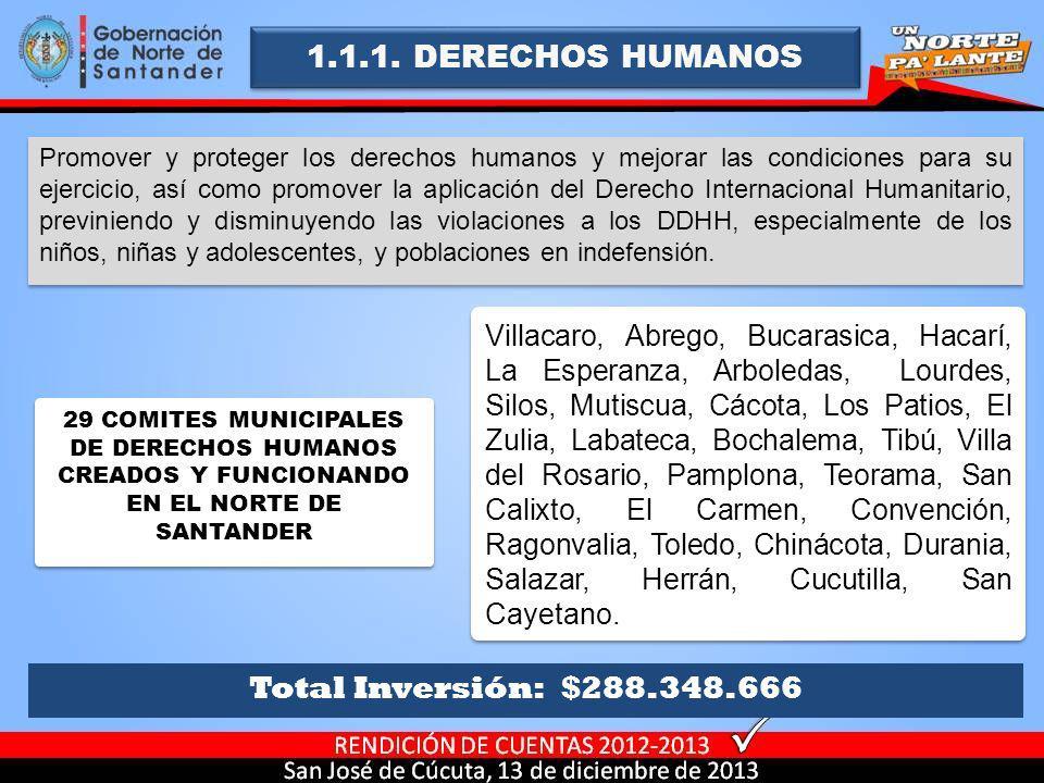 1.1.1. DERECHOS HUMANOS Total Inversión: $288.348.666 Promover y proteger los derechos humanos y mejorar las condiciones para su ejercicio, así como p