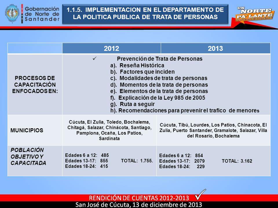 1.1.5. IMPLEMENTACION EN EL DEPARTAMENTO DE LA POLITICA PUBLICA DE TRATA DE PERSONAS 20122013 PROCESOS DE CAPACITACIÓN ENFOCADOS EN: Prevención de Tra