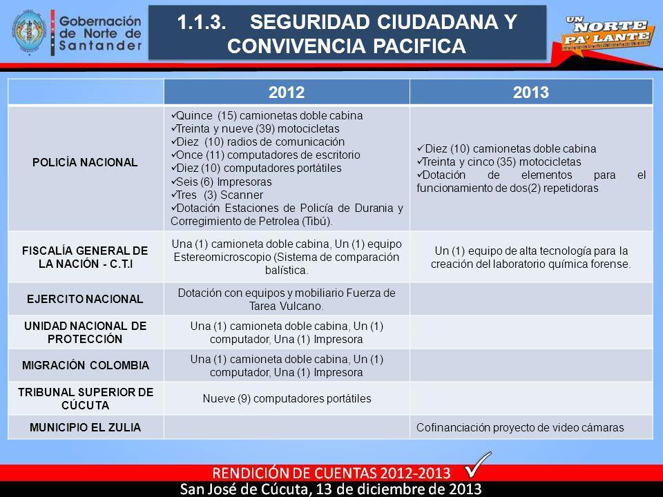 1.1.3. SEGURIDAD CIUDADANA Y CONVIVENCIA PACIFICA 20122013 POLICÍA NACIONAL Quince (15) camionetas doble cabina Treinta y nueve (39) motocicletas Diez