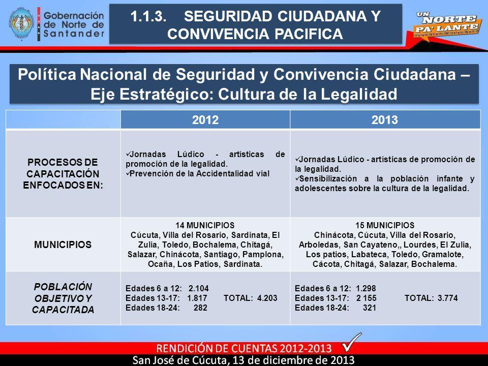 1.1.3. SEGURIDAD CIUDADANA Y CONVIVENCIA PACIFICA 20122013 PROCESOS DE CAPACITACIÓN ENFOCADOS EN: Jornadas Lúdico - artísticas de promoción de la lega