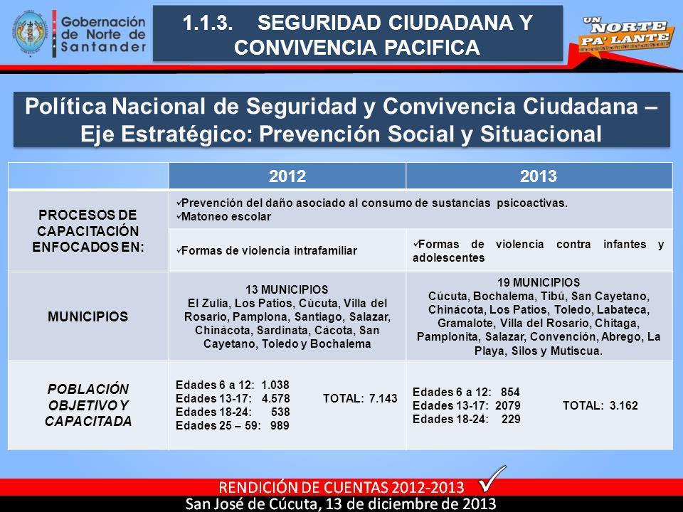 1.1.3. SEGURIDAD CIUDADANA Y CONVIVENCIA PACIFICA 20122013 PROCESOS DE CAPACITACIÓN ENFOCADOS EN: Prevención del daño asociado al consumo de sustancia