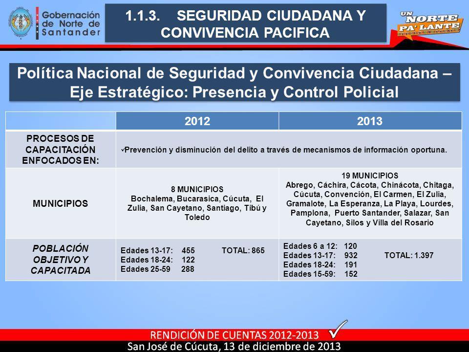 1.1.3. SEGURIDAD CIUDADANA Y CONVIVENCIA PACIFICA 20122013 PROCESOS DE CAPACITACIÓN ENFOCADOS EN: Prevención y disminución del delito a través de meca