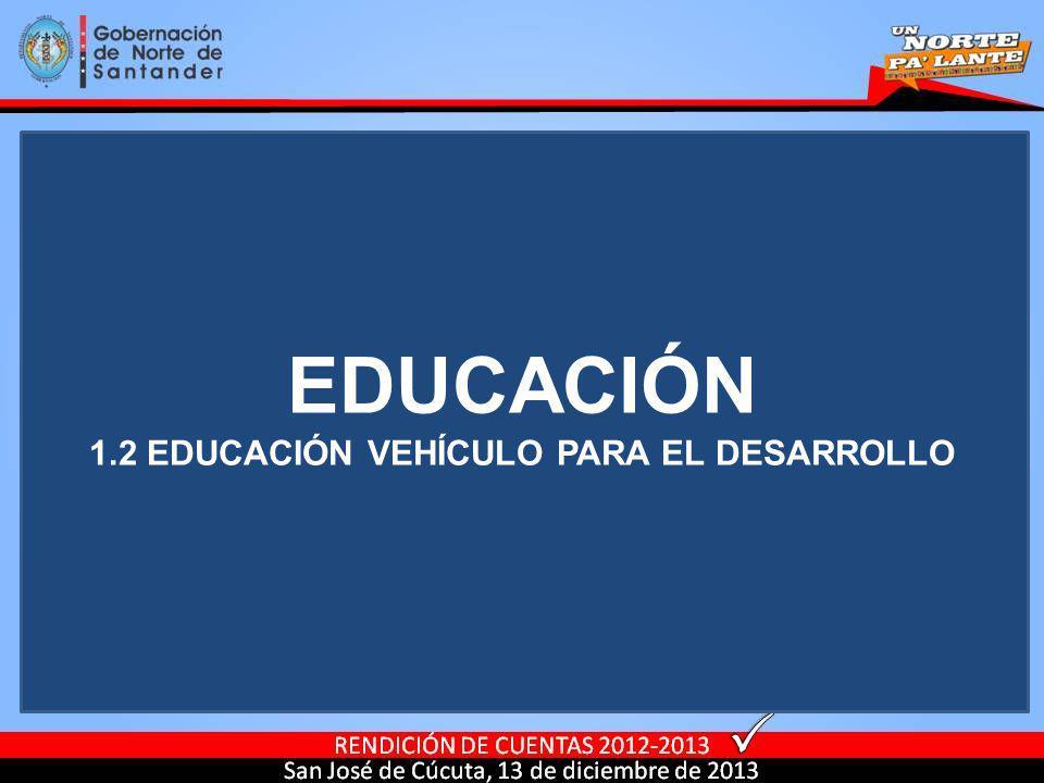 EDUCACIÓN 1.2 EDUCACIÓN VEHÍCULO PARA EL DESARROLLO
