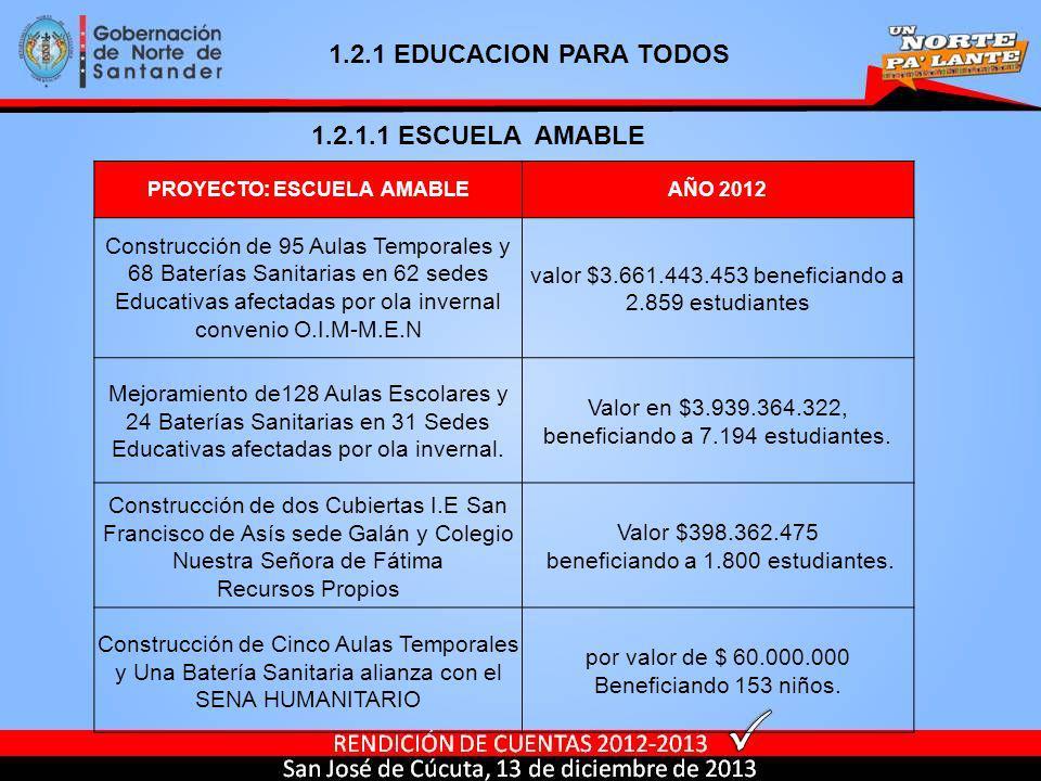 PROYECTO: ESCUELA AMABLEAÑO 2012 Construcción de 95 Aulas Temporales y 68 Baterías Sanitarias en 62 sedes Educativas afectadas por ola invernal conven
