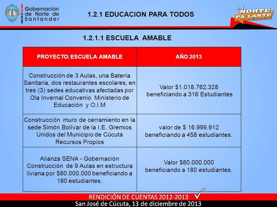 PROYECTO: ESCUELA AMABLEAÑO 2013 Construcción de 3 Aulas, una Batería Sanitaria, dos restaurantes escolares, en tres (3) sedes educativas afectadas po