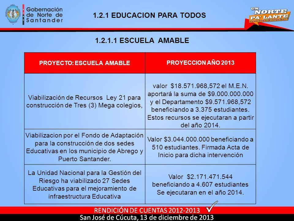 PROYECTO: ESCUELA AMABLEPROYECCION AÑO 2013 Viabilización de Recursos Ley 21 para construcción de Tres (3) Mega colegios, valor $18.571.968,572 el M.E