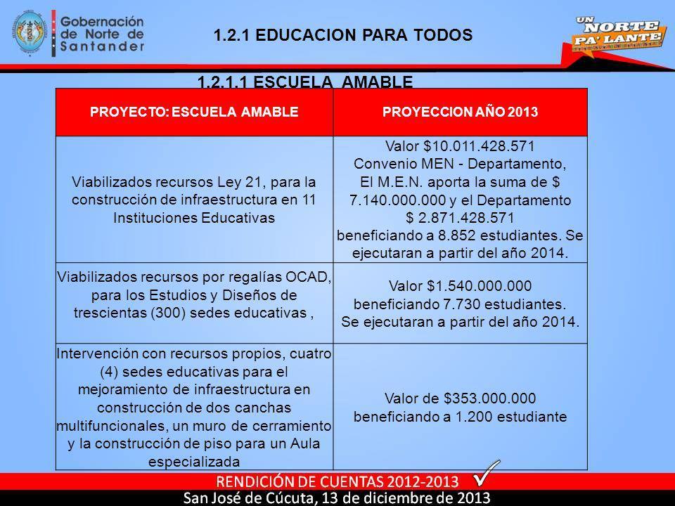 PROYECTO: ESCUELA AMABLEPROYECCION AÑO 2013 Viabilizados recursos Ley 21, para la construcción de infraestructura en 11 Instituciones Educativas Valor