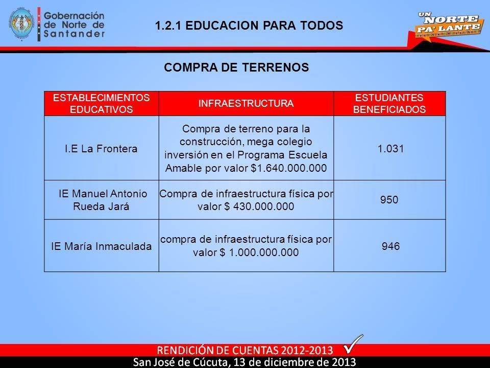 COMPRA DE TERRENOS ESTABLECIMIENTOS EDUCATIVOS INFRAESTRUCTURA ESTUDIANTES BENEFICIADOS I.E La Frontera Compra de terreno para la construcción, mega c