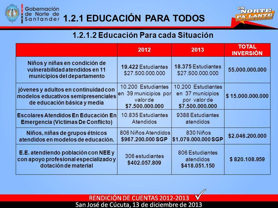 1.2.1.2 Educación Para cada Situación 20122013 TOTAL INVERSIÓN Niños y niñas en condición de vulnerabilidad atendidos en 11 municipios del departament