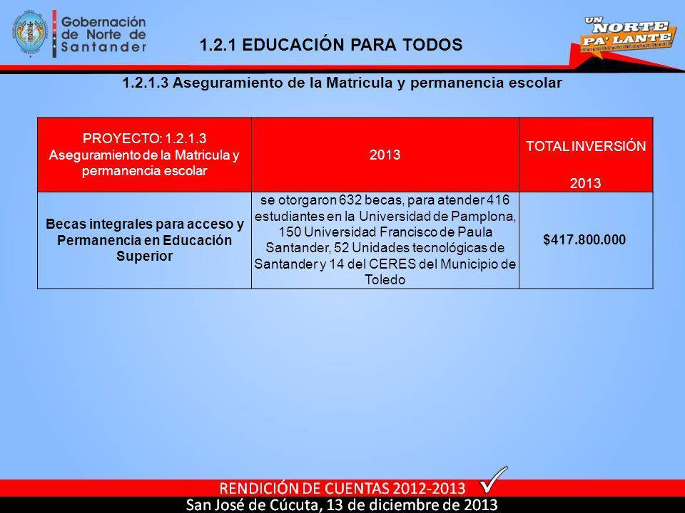 1.2.1.3 Aseguramiento de la Matricula y permanencia escolar PROYECTO: 1.2.1.3 Aseguramiento de la Matricula y permanencia escolar 2013 TOTAL INVERSIÓN