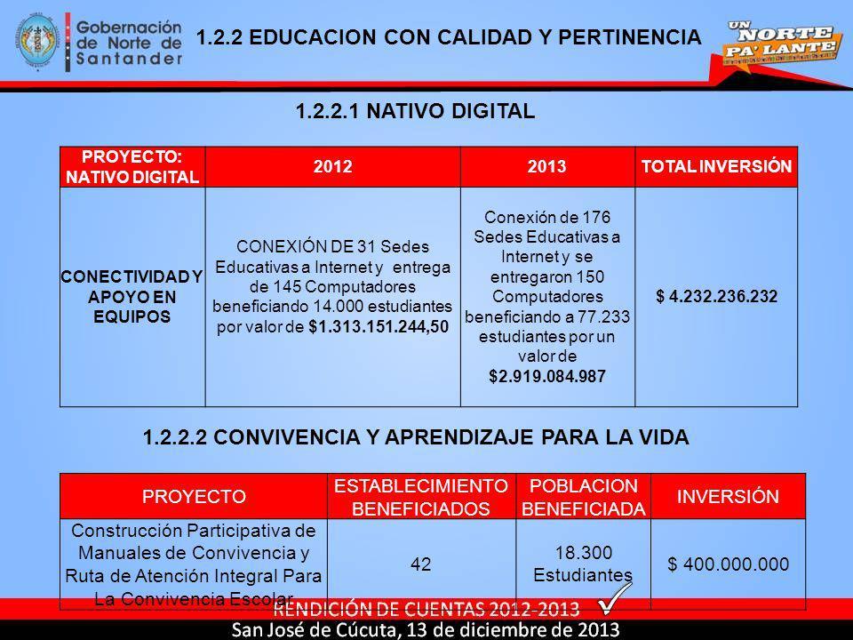 PROYECTO: NATIVO DIGITAL 20122013TOTAL INVERSIÓN CONECTIVIDAD Y APOYO EN EQUIPOS CONEXIÓN DE 31 Sedes Educativas a Internet y entrega de 145 Computado