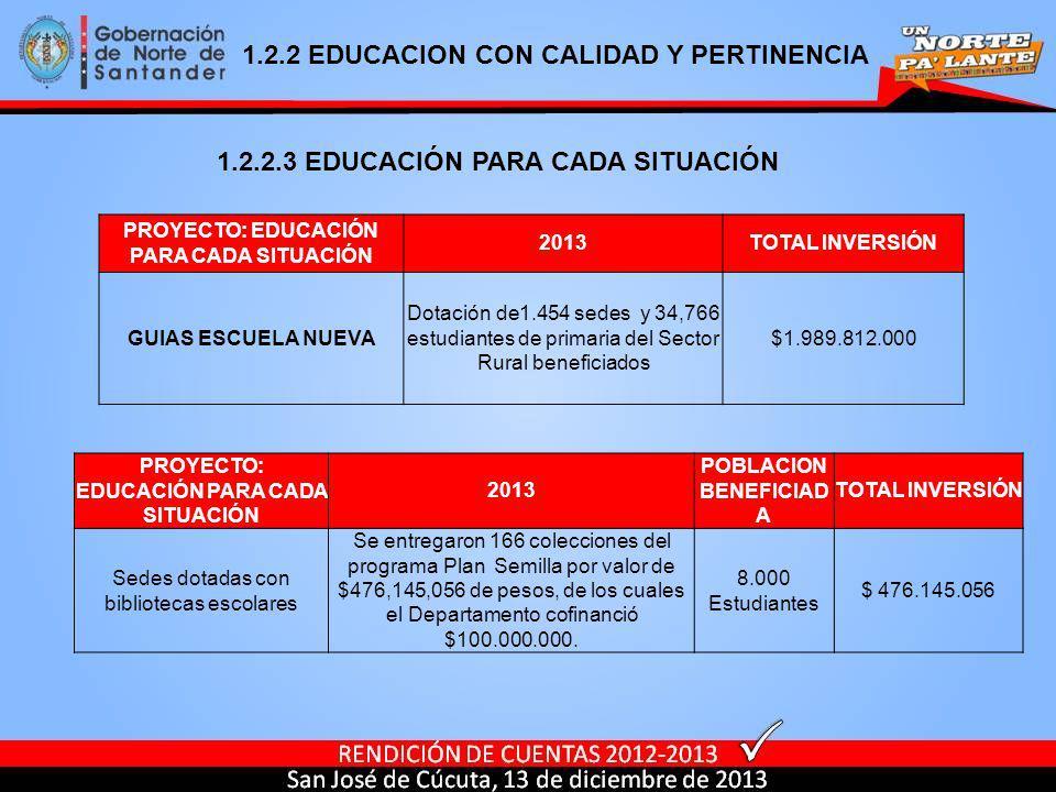 PROYECTO: EDUCACIÓN PARA CADA SITUACIÓN 2013TOTAL INVERSIÓN GUIAS ESCUELA NUEVA Dotación de1.454 sedes y 34,766 estudiantes de primaria del Sector Rur