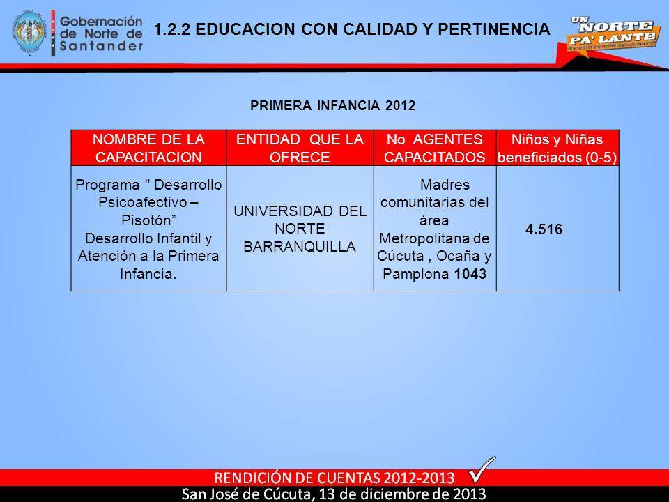 PRIMERA INFANCIA 2012 NOMBRE DE LA CAPACITACION ENTIDAD QUE LA OFRECE No AGENTES CAPACITADOS Niños y Niñas beneficiados (0-5) Programa