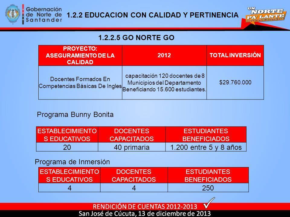 PROYECTO: ASEGURAMIENTO DE LA CALIDAD 2012TOTAL INVERSIÓN Docentes Formados En Competencias Básicas De Ingles capacitación 120 docentes de 8 Municipio