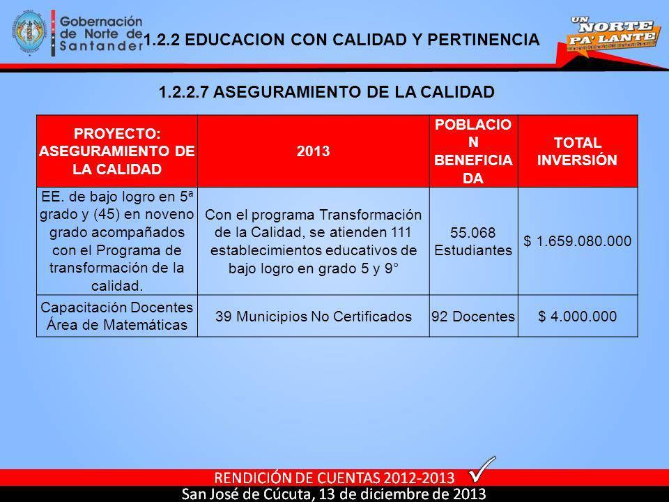 1.2.2 EDUCACION CON CALIDAD Y PERTINENCIA 1.2.2.7 ASEGURAMIENTO DE LA CALIDAD PROYECTO: ASEGURAMIENTO DE LA CALIDAD 2013 POBLACIO N BENEFICIA DA TOTAL