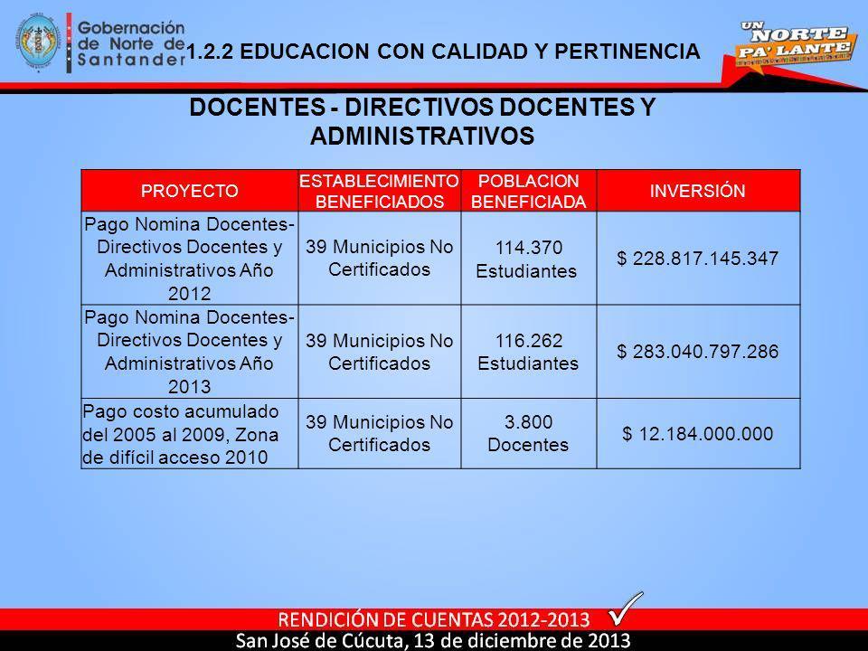 DOCENTES - DIRECTIVOS DOCENTES Y ADMINISTRATIVOS PROYECTO ESTABLECIMIENTO BENEFICIADOS POBLACION BENEFICIADA INVERSIÓN Pago Nomina Docentes- Directivo