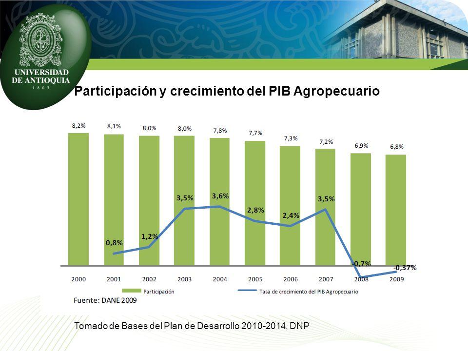 Tomado de Bases del Plan de Desarrollo 2010-2014, DNP Participación y crecimiento del PIB Agropecuario