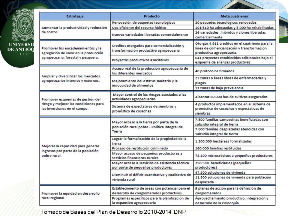 Tomado de Bases del Plan de Desarrollo 2010-2014. DNP