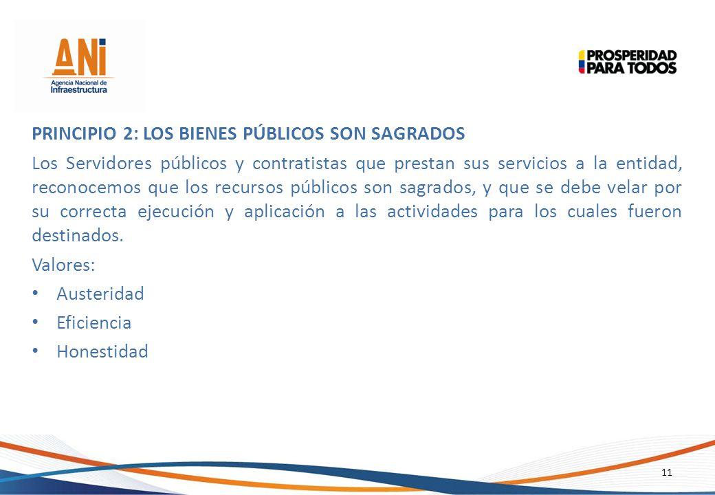 11 PRINCIPIO 2: LOS BIENES PÚBLICOS SON SAGRADOS Los Servidores públicos y contratistas que prestan sus servicios a la entidad, reconocemos que los re