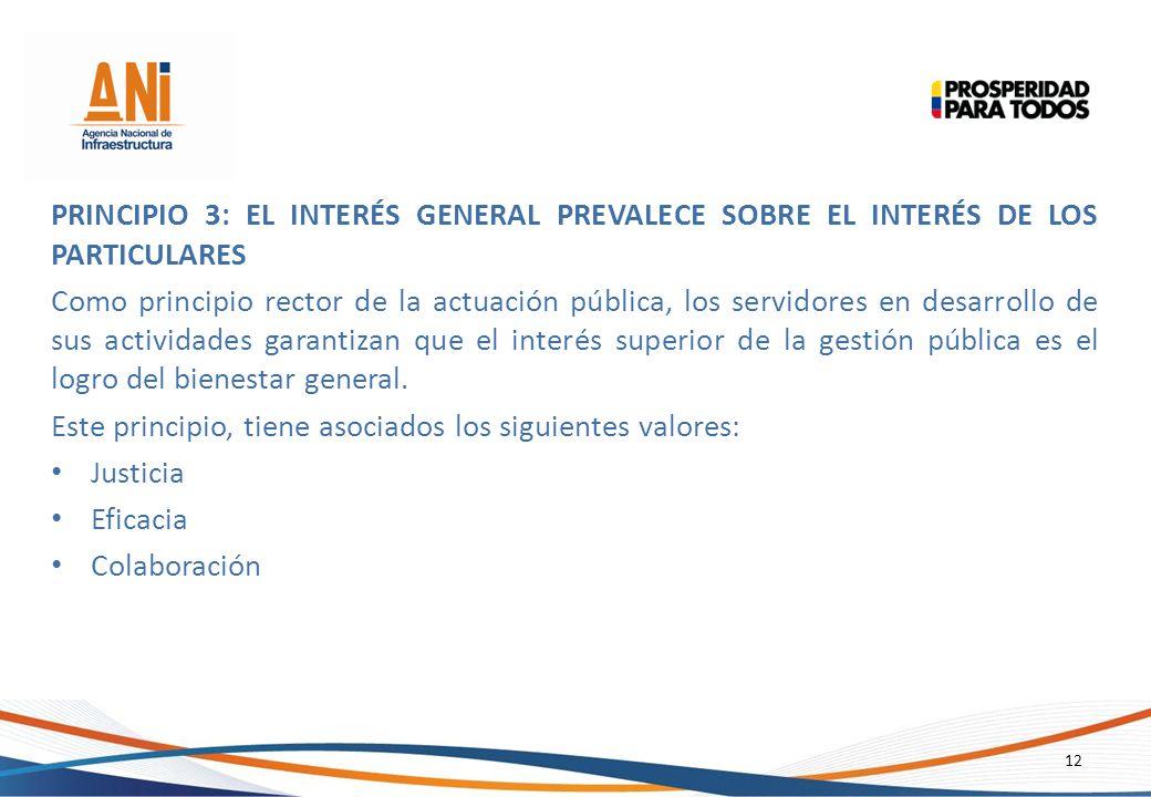 12 PRINCIPIO 3: EL INTERÉS GENERAL PREVALECE SOBRE EL INTERÉS DE LOS PARTICULARES Como principio rector de la actuación pública, los servidores en des