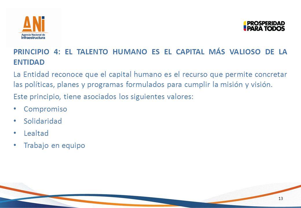 13 PRINCIPIO 4: EL TALENTO HUMANO ES EL CAPITAL MÁS VALIOSO DE LA ENTIDAD La Entidad reconoce que el capital humano es el recurso que permite concreta