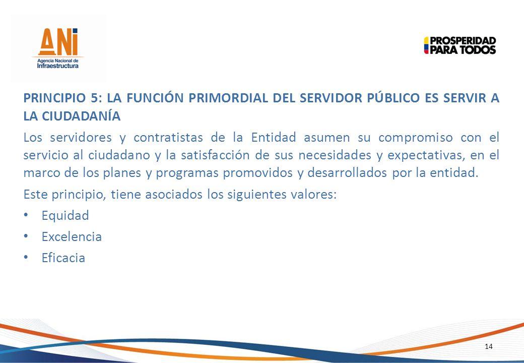 14 PRINCIPIO 5: LA FUNCIÓN PRIMORDIAL DEL SERVIDOR PÚBLICO ES SERVIR A LA CIUDADANÍA Los servidores y contratistas de la Entidad asumen su compromiso