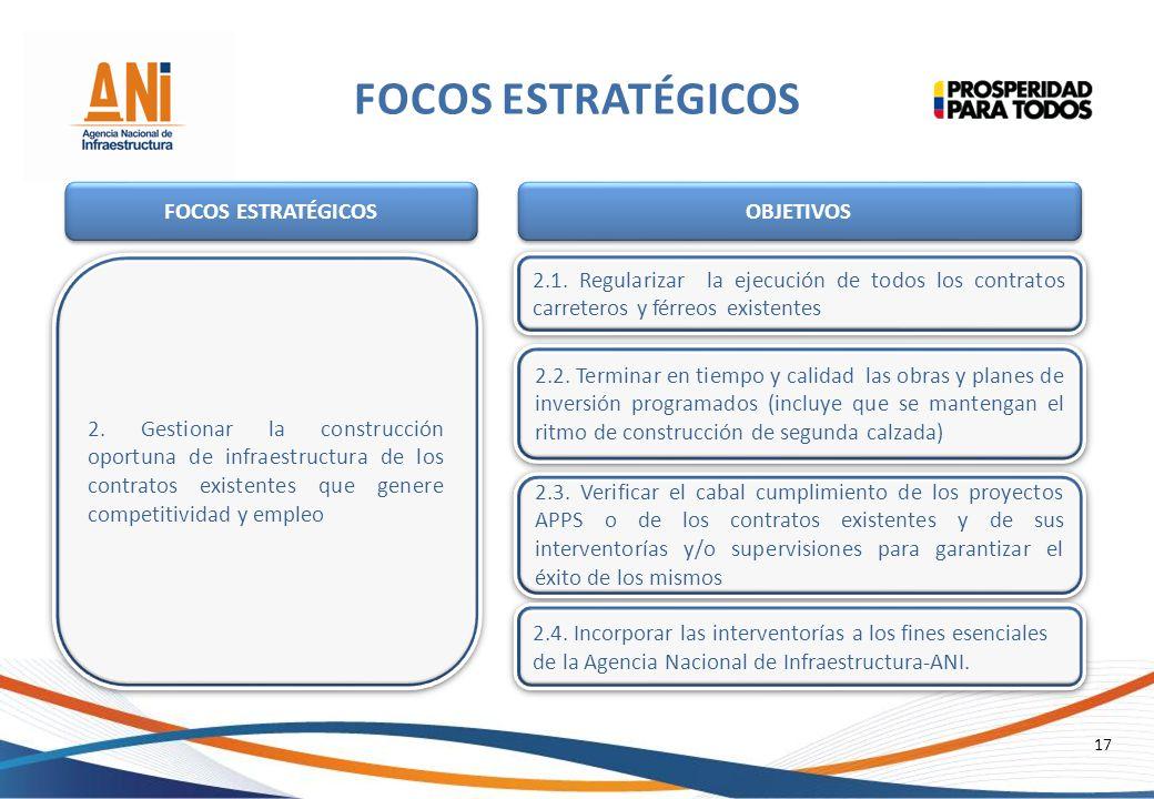17 FOCOS ESTRATÉGICOS 2. Gestionar la construcción oportuna de infraestructura de los contratos existentes que genere competitividad y empleo 2. Gesti