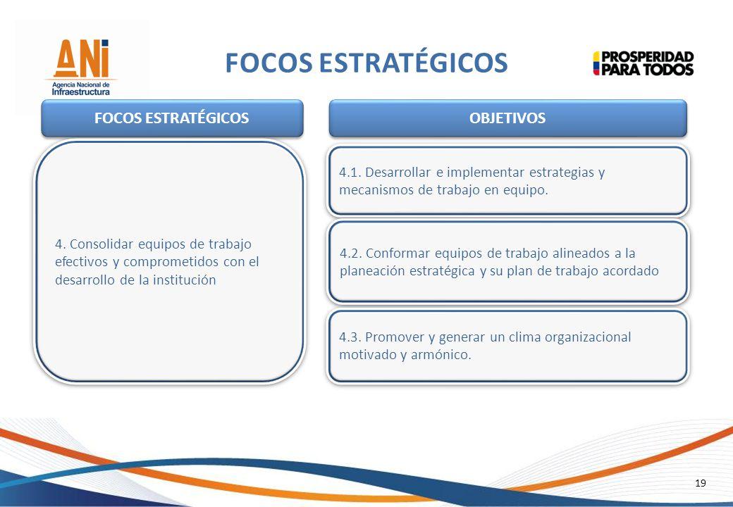19 FOCOS ESTRATÉGICOS 4. Consolidar equipos de trabajo efectivos y comprometidos con el desarrollo de la institución 4. Consolidar equipos de trabajo