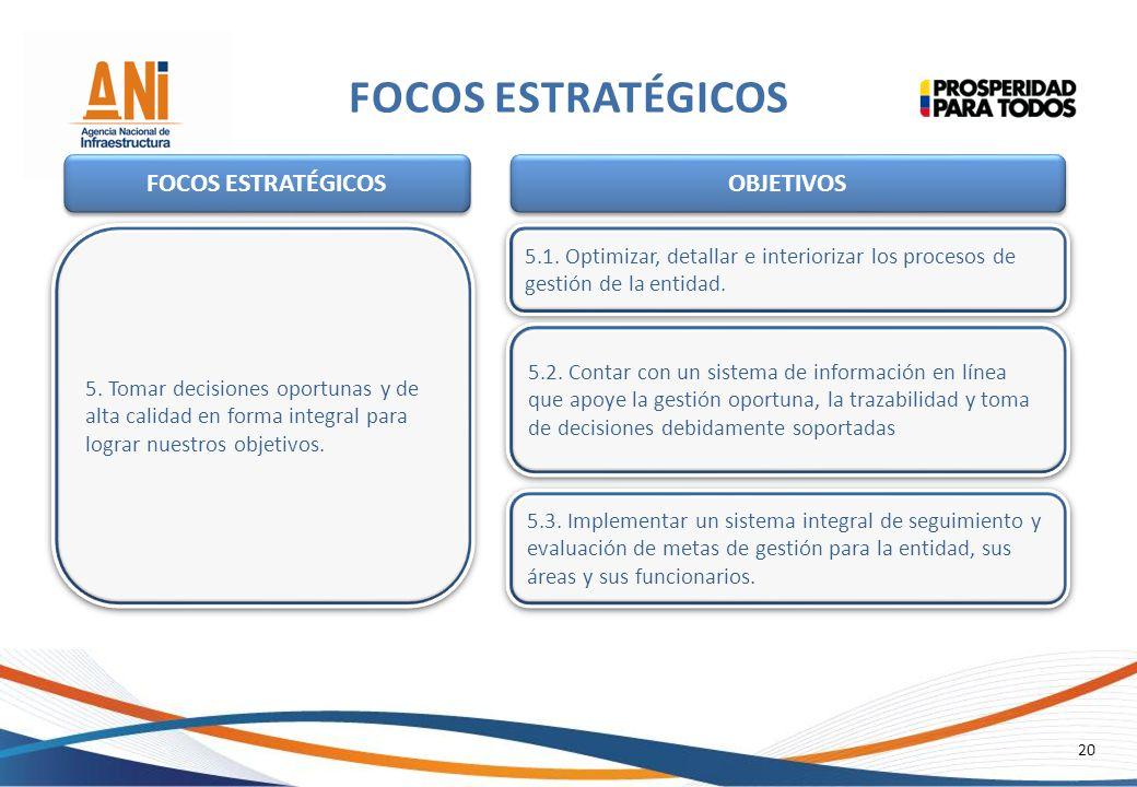 20 FOCOS ESTRATÉGICOS 5. Tomar decisiones oportunas y de alta calidad en forma integral para lograr nuestros objetivos. 5. Tomar decisiones oportunas