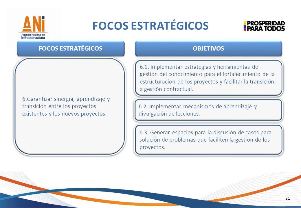 21 FOCOS ESTRATÉGICOS 6.Garantizar sinergia, aprendizaje y transición entre los proyectos existentes y los nuevos proyectos. 6.Garantizar sinergia, ap
