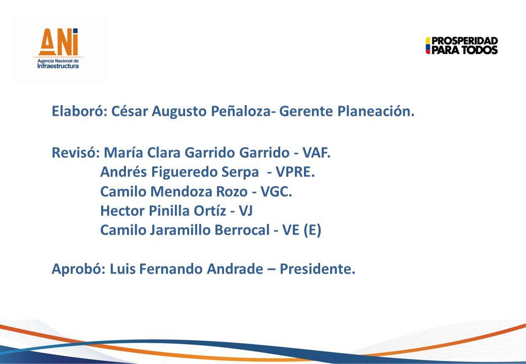 Elaboró: César Augusto Peñaloza- Gerente Planeación. Revisó: María Clara Garrido Garrido - VAF. Andrés Figueredo Serpa - VPRE. Camilo Mendoza Rozo - V